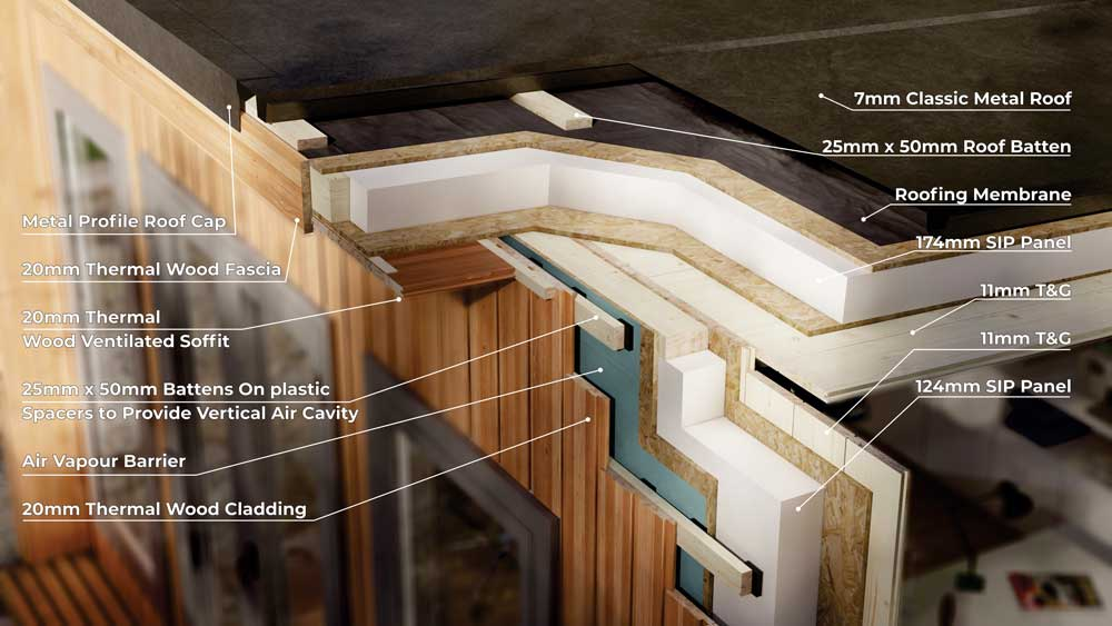 ECO-GARDEN-ROOMS---SIPs-Structured-Insulated-Panels
